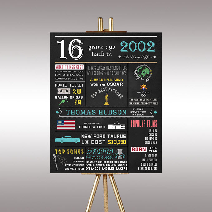 Chalkboard Poster for 16th Birthday
