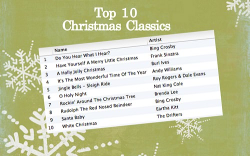 christmas songs - Christmas Songs Classic