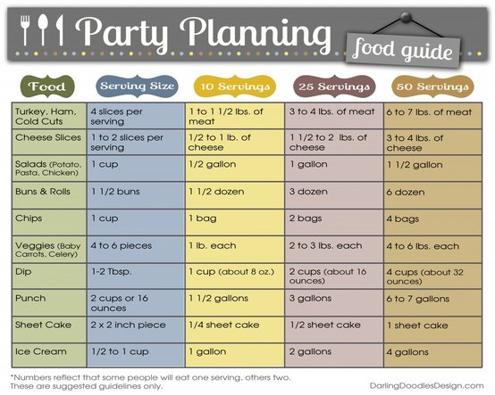 11 free printable party planner checklists tip junkie party guide freerunsca Image collections