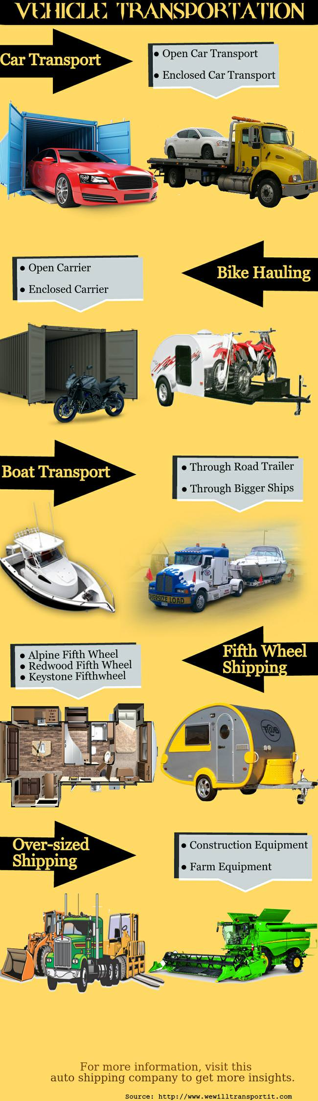 vehicletransportation (copy)-jpeg