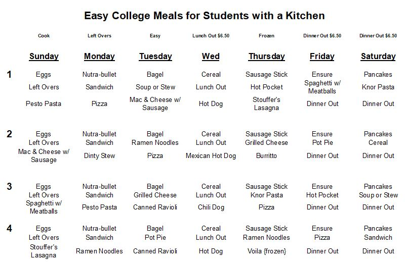 Easy College Meals with Shopping Lists