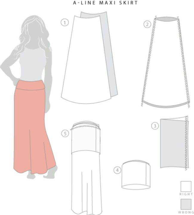 14 Free And Easy Skirt Patterns To Sew Tip Junkie