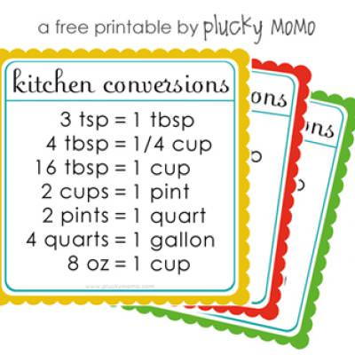 Tbsp To Cup Conversion Chart Image Collections Chart Design For
