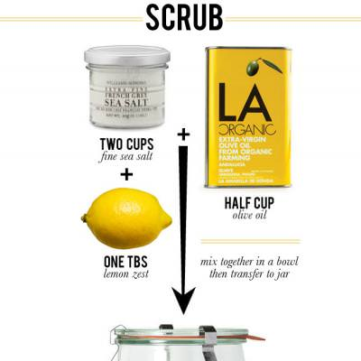 Perfectly Simple Body Scrub {Body Scrubs}
