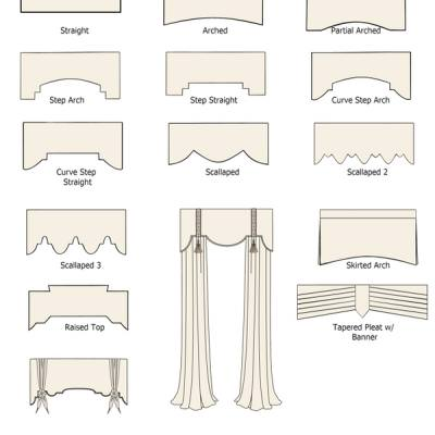 Home Decor Cheat Sheets {Home Decor}