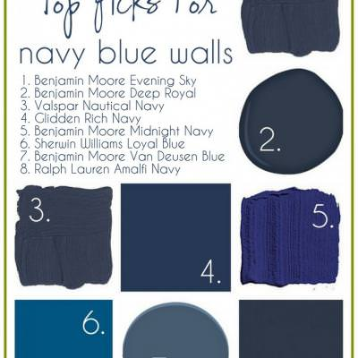 Navy Blue Inspiration {Decor by Color}
